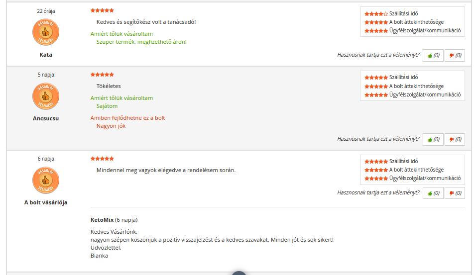 Ketomix vásárlói vélemények és tapasztalatok